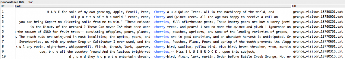 Antconc Keyword In Context view of Cherries